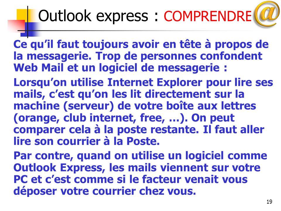 19 Outlook express : COMPRENDRE Ce quil faut toujours avoir en tête à propos de la messagerie. Trop de personnes confondent Web Mail et un logiciel de