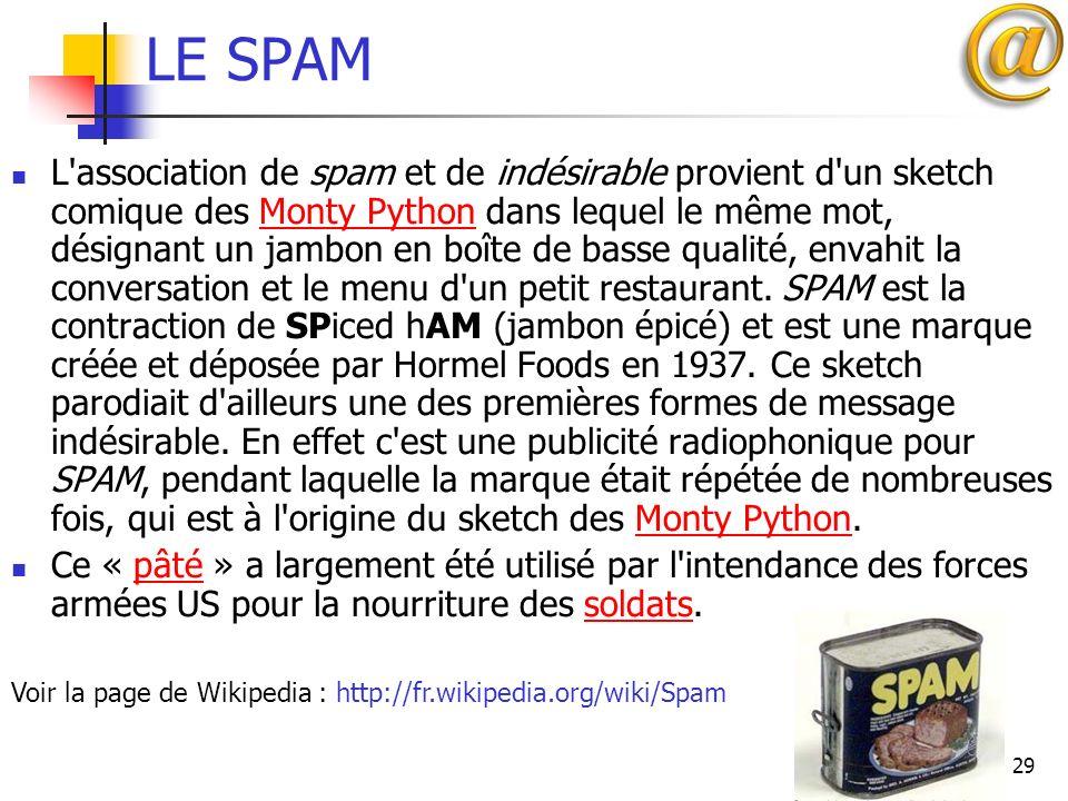 29 LE SPAM L'association de spam et de indésirable provient d'un sketch comique des Monty Python dans lequel le même mot, désignant un jambon en boîte