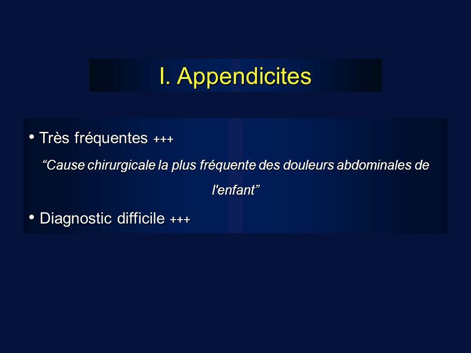 Echographie Diagnostic (image en cocarde > 2cm) = 100% Topographie Cause - Idiopathiques (> 90 %) - Secondaire Meckel, lymphome, duplication, purpura rhumatoïde Type - Iléocolique (> 90 %) - II,IIC, JJ, CC Complications occlusion, épanchement, ischémie intestinale, péritonite/perforation