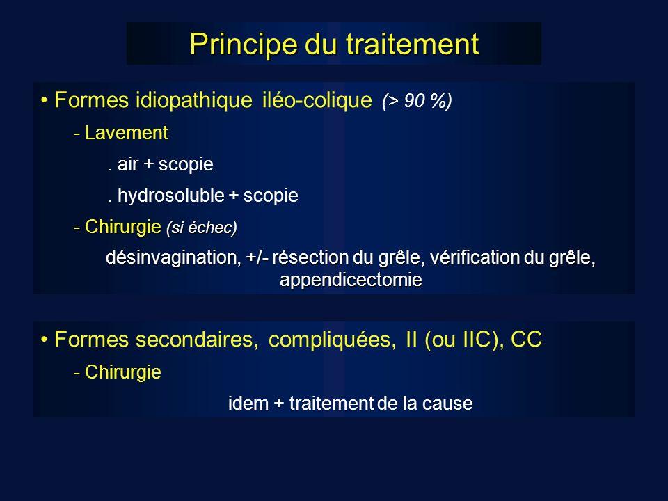Echographie (formes compliquées) OcclusionEpanchement