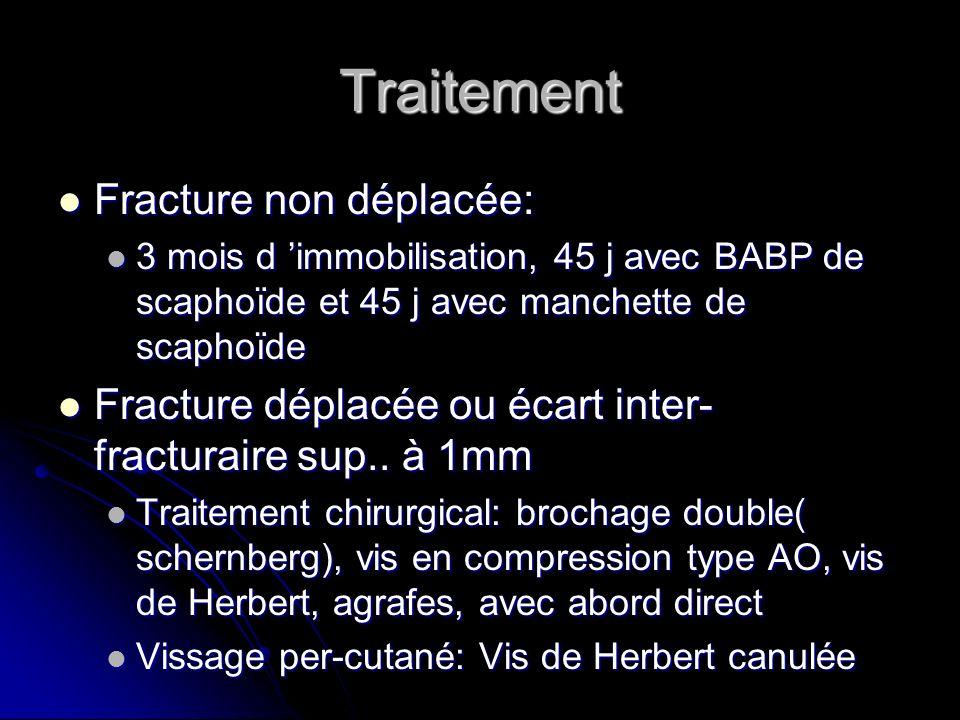 Traitement Fracture non déplacée: Fracture non déplacée: 3 mois d immobilisation, 45 j avec BABP de scaphoïde et 45 j avec manchette de scaphoïde 3 mo