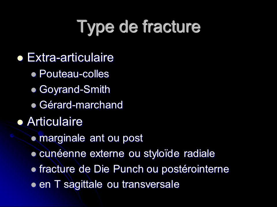 Type de fracture Extra-articulaire Extra-articulaire Pouteau-colles Pouteau-colles Goyrand-Smith Goyrand-Smith Gérard-marchand Gérard-marchand Articul