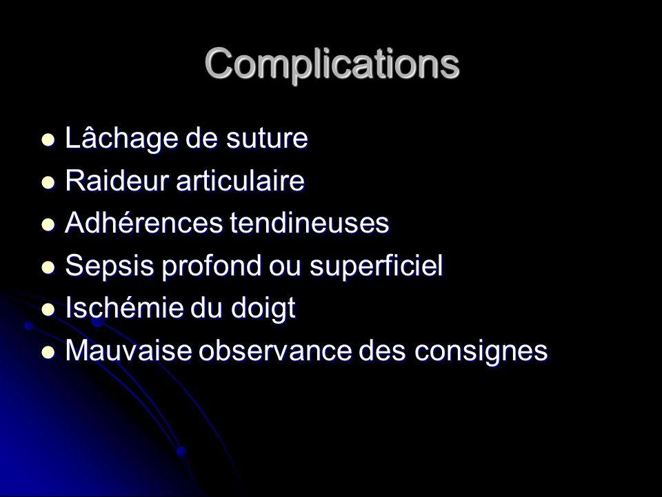 Complications Lâchage de suture Lâchage de suture Raideur articulaire Raideur articulaire Adhérences tendineuses Adhérences tendineuses Sepsis profond