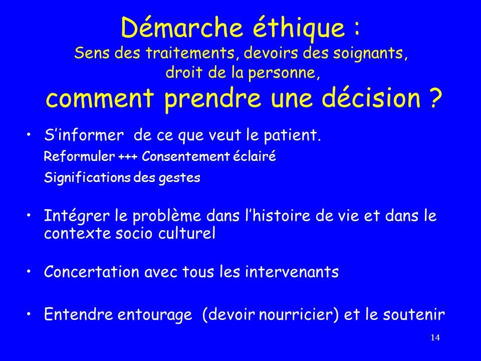 14 Démarche éthique : Sens des traitements, devoirs des soignants, droit de la personne, comment prendre une décision ? Sinformer de ce que veut le pa
