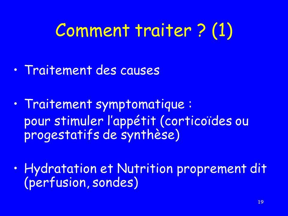 19 Comment traiter ? (1) Traitement des causes Traitement symptomatique : pour stimuler lappétit (corticoïdes ou progestatifs de synthèse) Hydratation