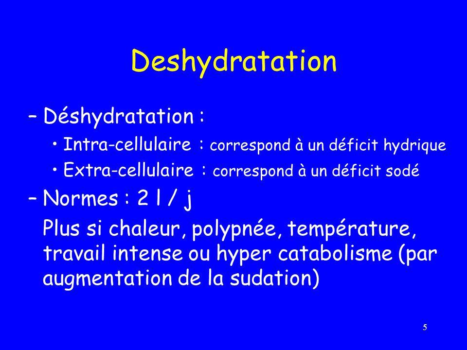 5 Deshydratation –Déshydratation : Intra-cellulaire : correspond à un déficit hydrique Extra-cellulaire : correspond à un déficit sodé –Normes : 2 l /