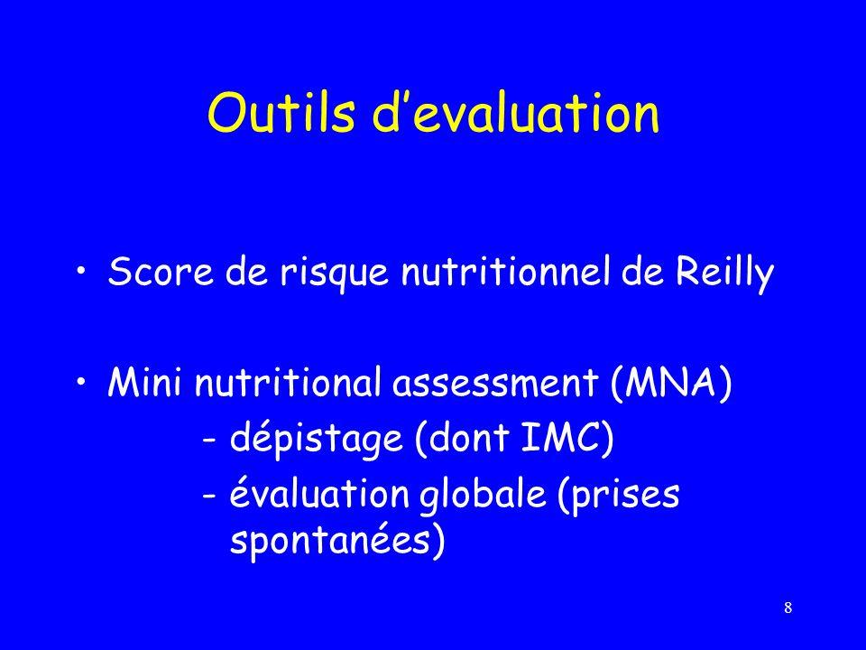 8 Outils devaluation Score de risque nutritionnel de Reilly Mini nutritional assessment (MNA) - dépistage (dont IMC) - évaluation globale (prises spon