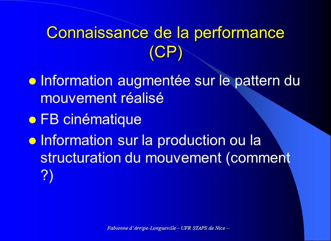 Fabienne dArripe-Longueville – UFR STAPS de Nice – Connaissance de la performance (CP) Information augmentée sur le pattern du mouvement réalisé FB ci