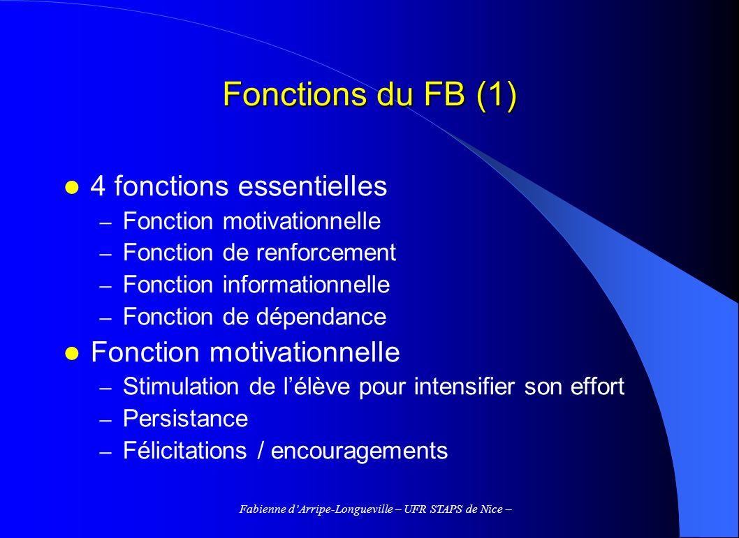 Fabienne dArripe-Longueville – UFR STAPS de Nice – Fonctions du FB (1) 4 fonctions essentielles – Fonction motivationnelle – Fonction de renforcement