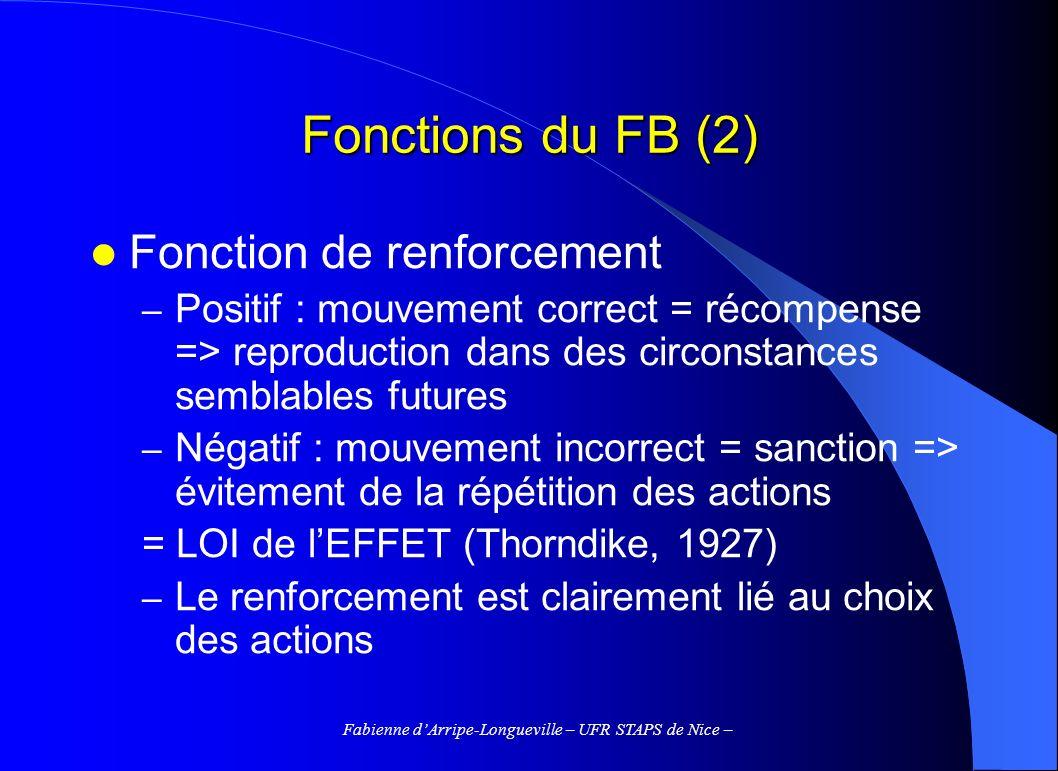 Fabienne dArripe-Longueville – UFR STAPS de Nice – Fonctions du FB (2) Fonction de renforcement – Positif : mouvement correct = récompense => reproduc