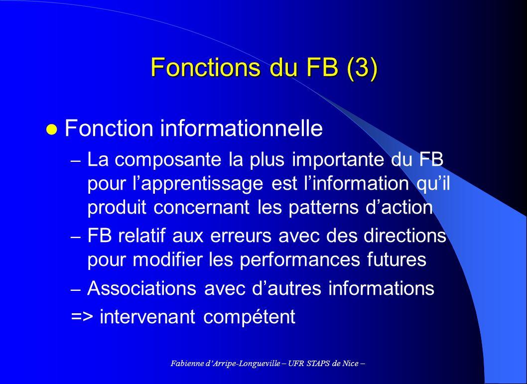 Fabienne dArripe-Longueville – UFR STAPS de Nice – Fonctions du FB (3) Fonction informationnelle – La composante la plus importante du FB pour lappren