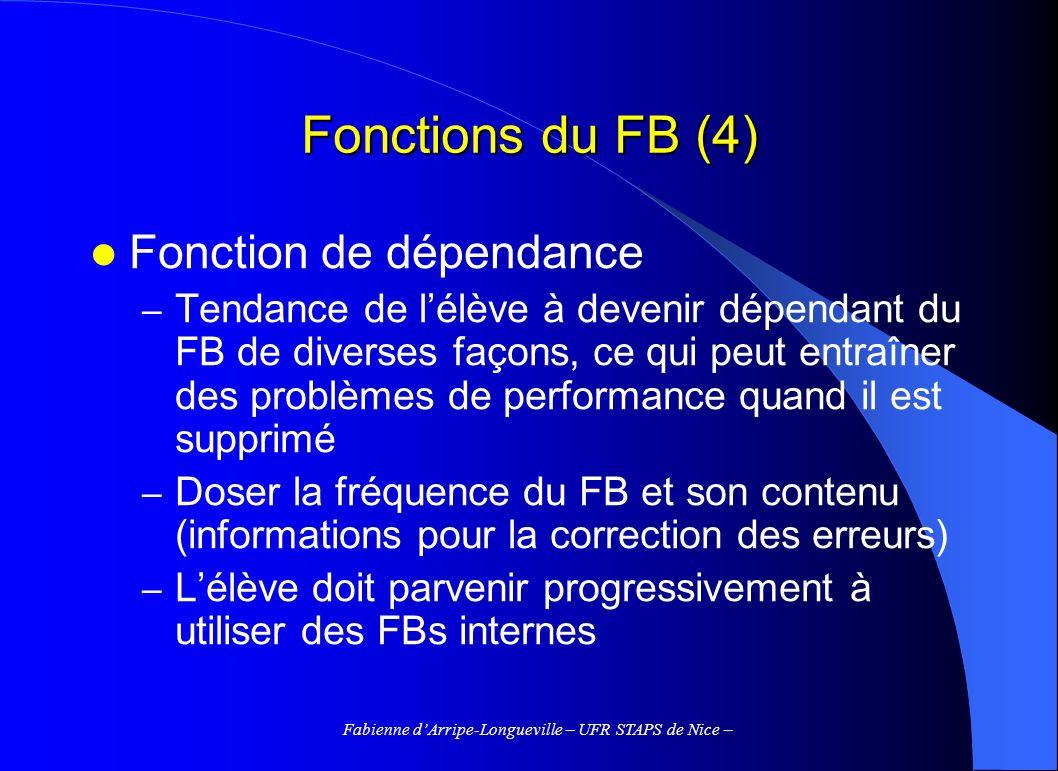 Fabienne dArripe-Longueville – UFR STAPS de Nice – Fonctions du FB (4) Fonction de dépendance – Tendance de lélève à devenir dépendant du FB de divers