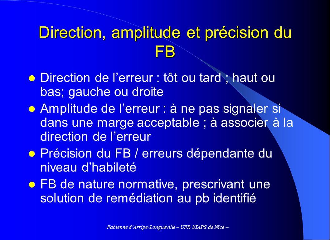 Fabienne dArripe-Longueville – UFR STAPS de Nice – Direction, amplitude et précision du FB Direction de lerreur : tôt ou tard ; haut ou bas; gauche ou