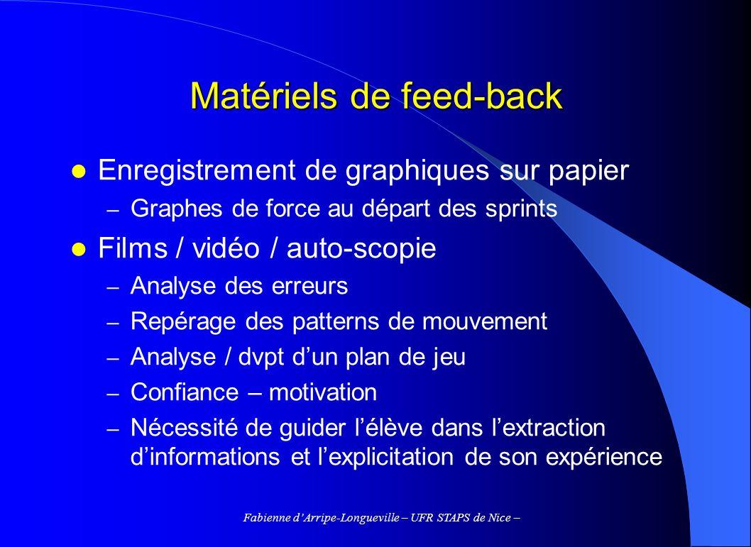 Fabienne dArripe-Longueville – UFR STAPS de Nice – Matériels de feed-back Enregistrement de graphiques sur papier – Graphes de force au départ des spr