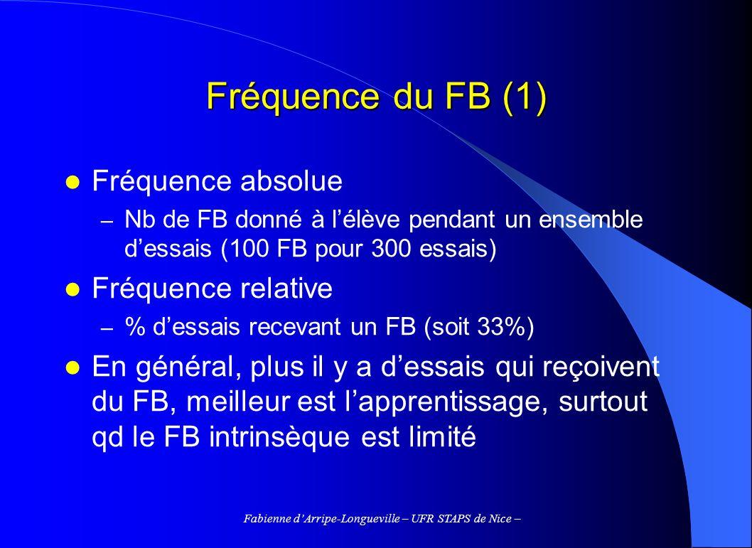 Fabienne dArripe-Longueville – UFR STAPS de Nice – Fréquence du FB (1) Fréquence absolue – Nb de FB donné à lélève pendant un ensemble dessais (100 FB