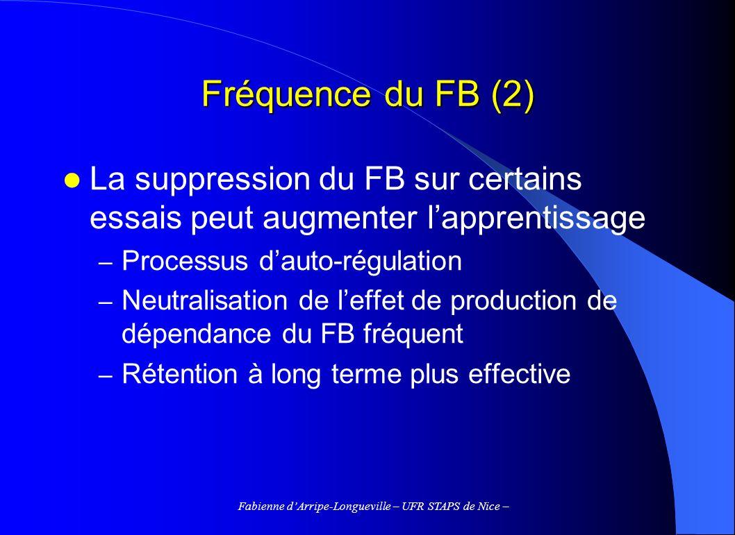 Fabienne dArripe-Longueville – UFR STAPS de Nice – Fréquence du FB (2) La suppression du FB sur certains essais peut augmenter lapprentissage – Proces