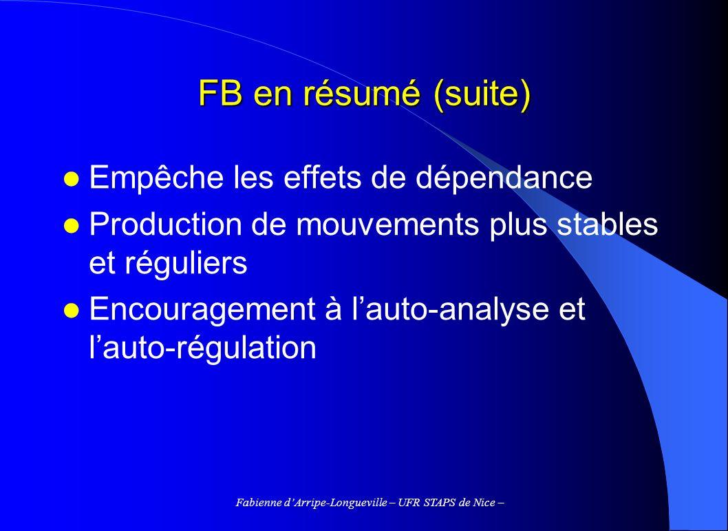 Fabienne dArripe-Longueville – UFR STAPS de Nice – FB en résumé (suite) Empêche les effets de dépendance Production de mouvements plus stables et régu