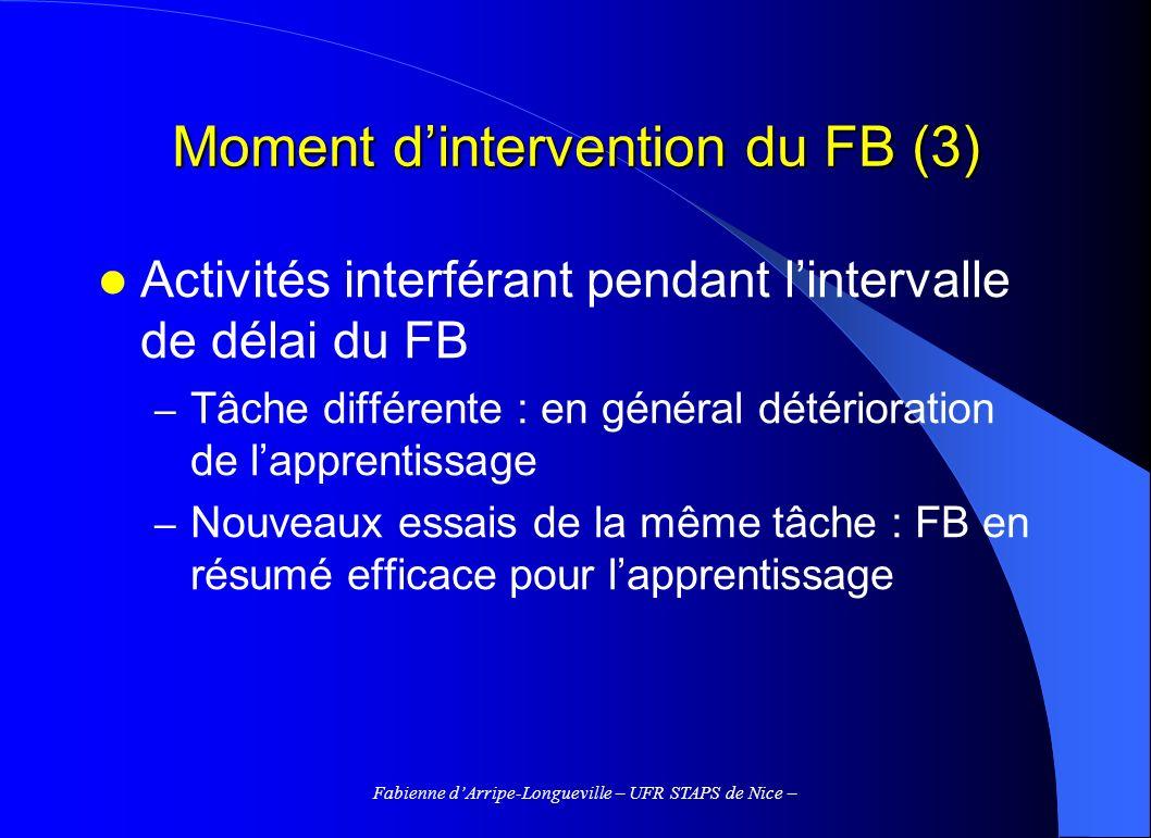 Fabienne dArripe-Longueville – UFR STAPS de Nice – Moment dintervention du FB (3) Activités interférant pendant lintervalle de délai du FB – Tâche dif