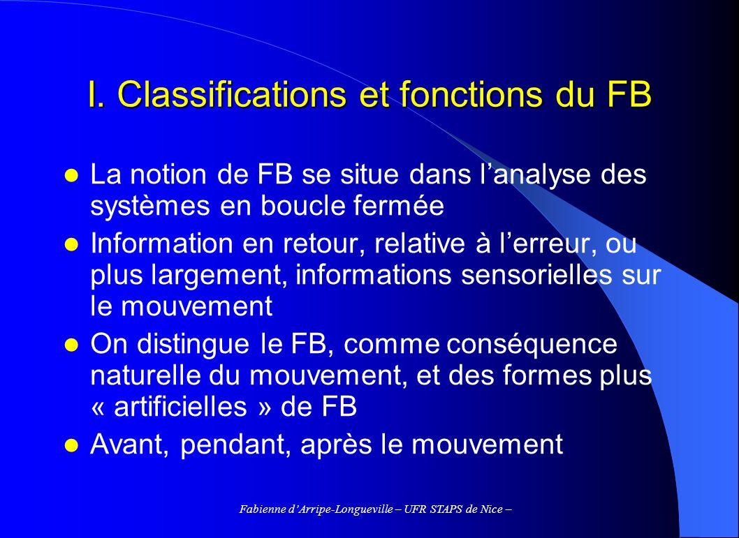 Fabienne dArripe-Longueville – UFR STAPS de Nice – I. Classifications et fonctions du FB La notion de FB se situe dans lanalyse des systèmes en boucle