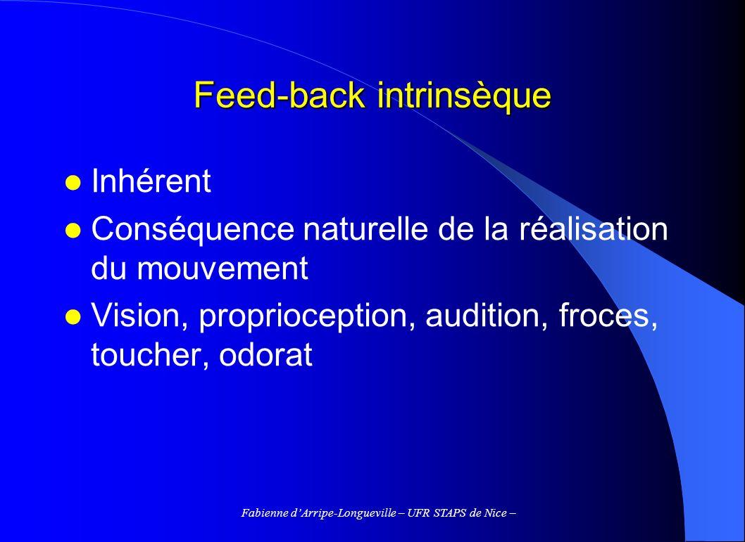Fabienne dArripe-Longueville – UFR STAPS de Nice – Feed-back intrinsèque Inhérent Conséquence naturelle de la réalisation du mouvement Vision, proprio
