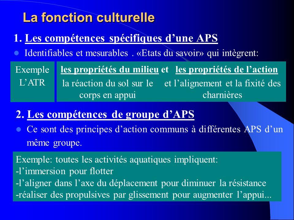 La fonction culturelle 1. Les compétences spécifiques dune APS Identifiables et mesurables. «Etats du savoir» qui intègrent: les propriétés du milieu