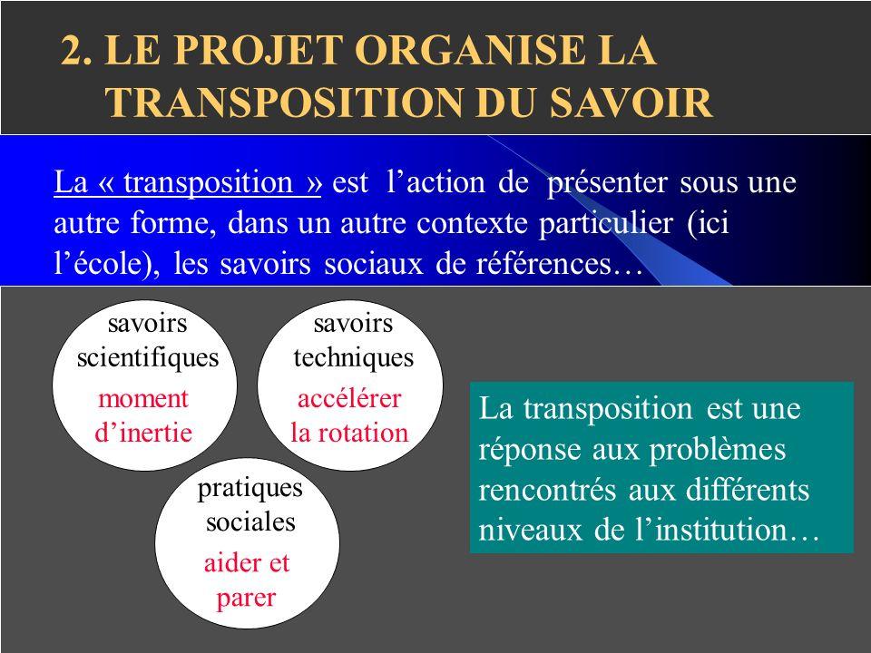 2. LE PROJET ORGANISE LA TRANSPOSITION DU SAVOIR La « transposition » est laction de présenter sous une autre forme, dans un autre contexte particulie