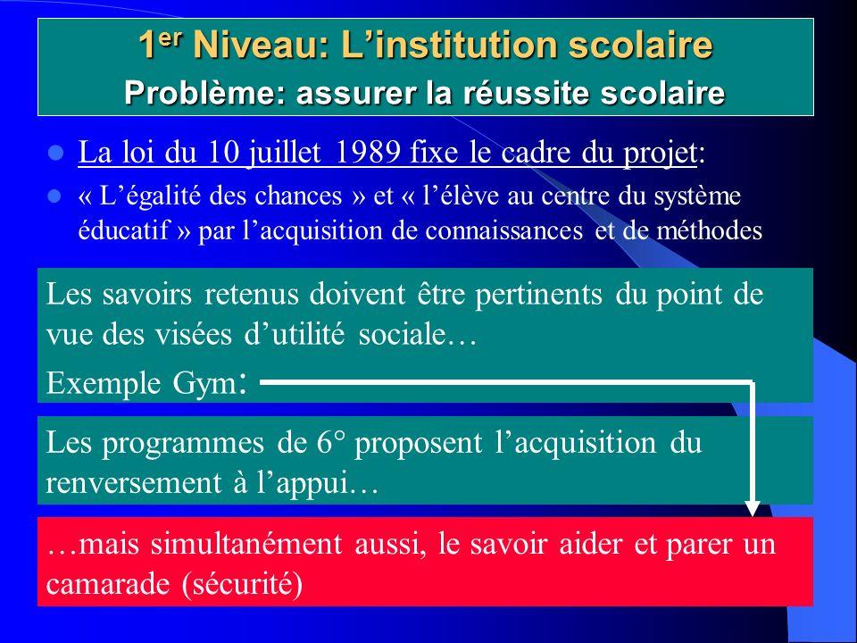 1 er Niveau: Linstitution scolaire Problème: assurer la réussite scolaire La loi du 10 juillet 1989 fixe le cadre du projet: « Légalité des chances »