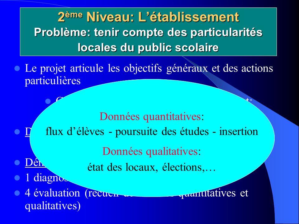 2 ème Niveau: Létablissement Problème: tenir compte des particularités locales du public scolaire Le projet articule les objectifs généraux et des act