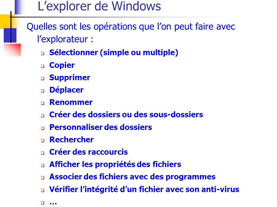 Lexplorer de Windows Quelles sont les opérations que lon peut faire avec lexplorateur : Sélectionner (simple ou multiple) Copier Supprimer Déplacer Renommer Créer des dossiers ou des sous-dossiers Personnaliser des dossiers Rechercher Créer des raccourcis Afficher les propriétés des fichiers Associer des fichiers avec des programmes Vérifier lintégrité dun fichier avec son anti-virus …