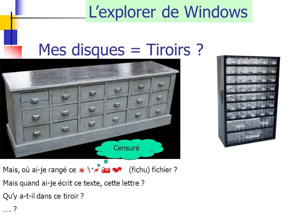 Mes disques = Tiroirs ? Lexplorer de Windows Mais, où ai-je rangé ce (fichu) fichier ? Mais quand ai-je écrit ce texte, cette lettre ? Quy a-t-il dans