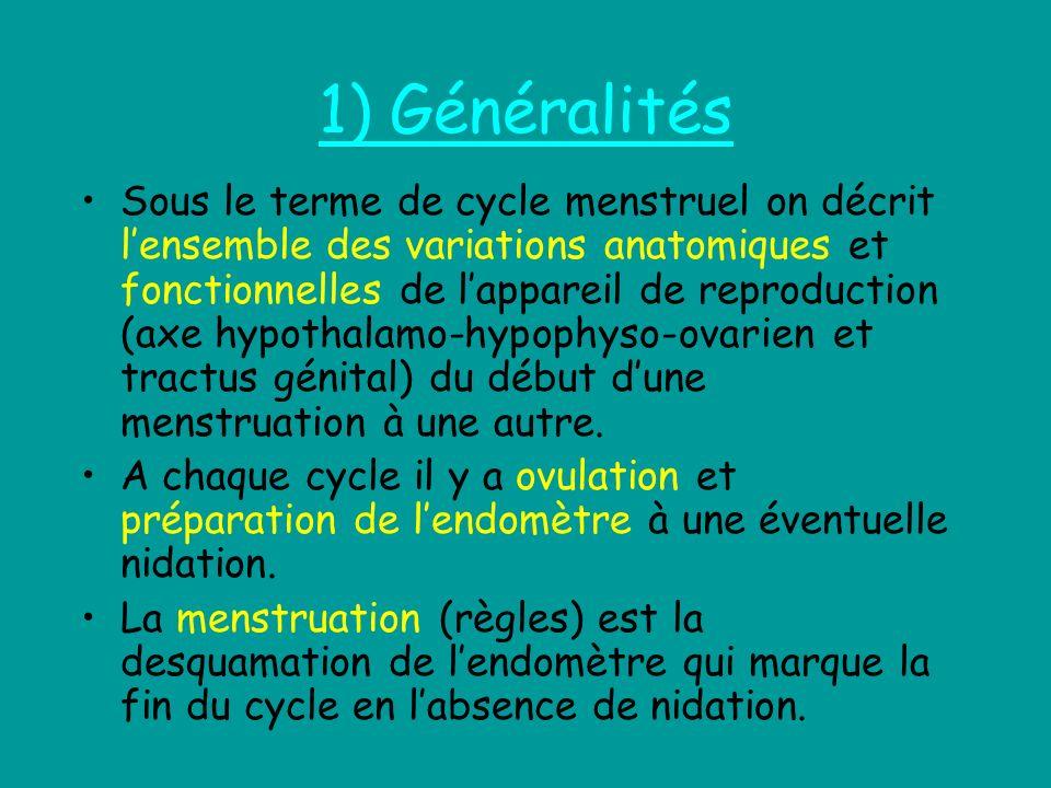 1) Généralités Sous le terme de cycle menstruel on décrit lensemble des variations anatomiques et fonctionnelles de lappareil de reproduction (axe hyp