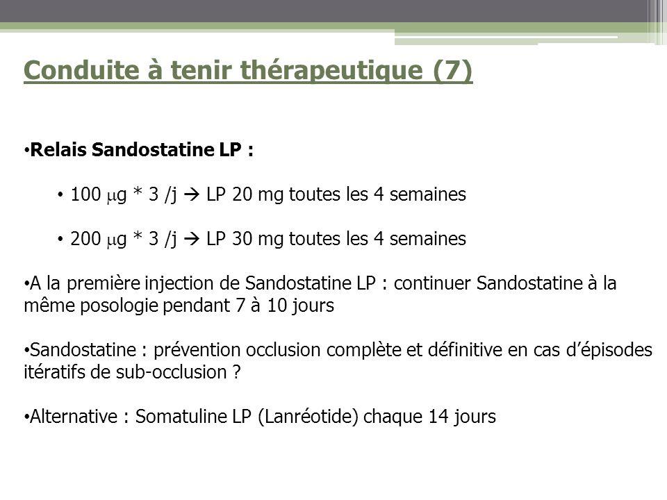 Conduite à tenir thérapeutique (7) Relais Sandostatine LP : 100 g * 3 /j LP 20 mg toutes les 4 semaines 200 g * 3 /j LP 30 mg toutes les 4 semaines A la première injection de Sandostatine LP : continuer Sandostatine à la même posologie pendant 7 à 10 jours Sandostatine : prévention occlusion complète et définitive en cas dépisodes itératifs de sub-occlusion .