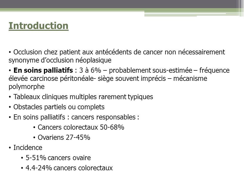 Introduction Occlusion chez patient aux antécédents de cancer non nécessairement synonyme docclusion néoplasique En soins palliatifs : 3 à 6% – probablement sous-estimée – fréquence élevée carcinose péritonéale- siège souvent imprécis – mécanisme polymorphe Tableaux cliniques multiples rarement typiques Obstacles partiels ou complets En soins palliatifs : cancers responsables : Cancers colorectaux 50-68% Ovariens 27-45% Incidence 5-51% cancers ovaire 4.4-24% cancers colorectaux