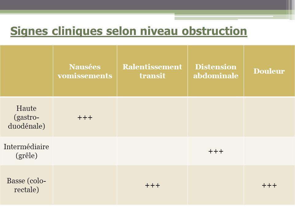 Signes cliniques selon niveau obstruction Nausées vomissements Ralentissement transit Distension abdominale Douleur Haute (gastro- duodénale) +++ Intermédiaire (grêle) +++ Basse (colo- rectale) +++