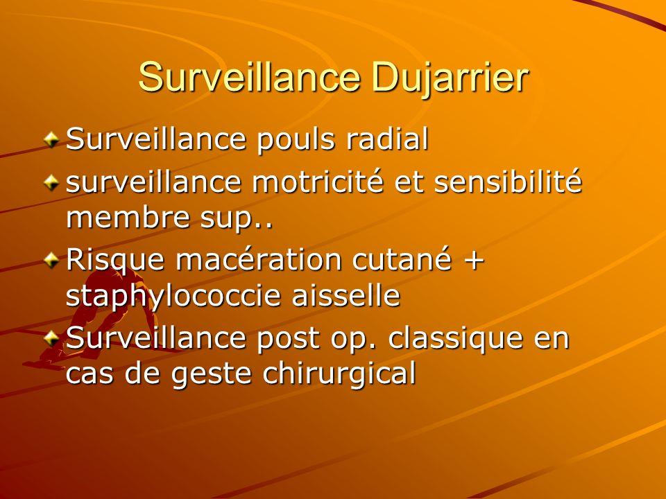 Surveillance Dujarrier Surveillance pouls radial surveillance motricité et sensibilité membre sup.. Risque macération cutané + staphylococcie aisselle