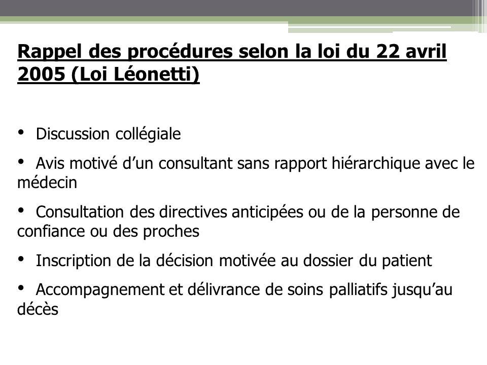 Rappel des procédures selon la loi du 22 avril 2005 (Loi Léonetti) Discussion collégiale Avis motivé dun consultant sans rapport hiérarchique avec le