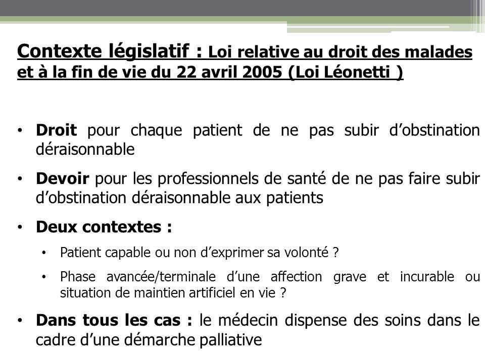Contexte législatif : Loi relative au droit des malades et à la fin de vie du 22 avril 2005 (Loi Léonetti ) Droit pour chaque patient de ne pas subir