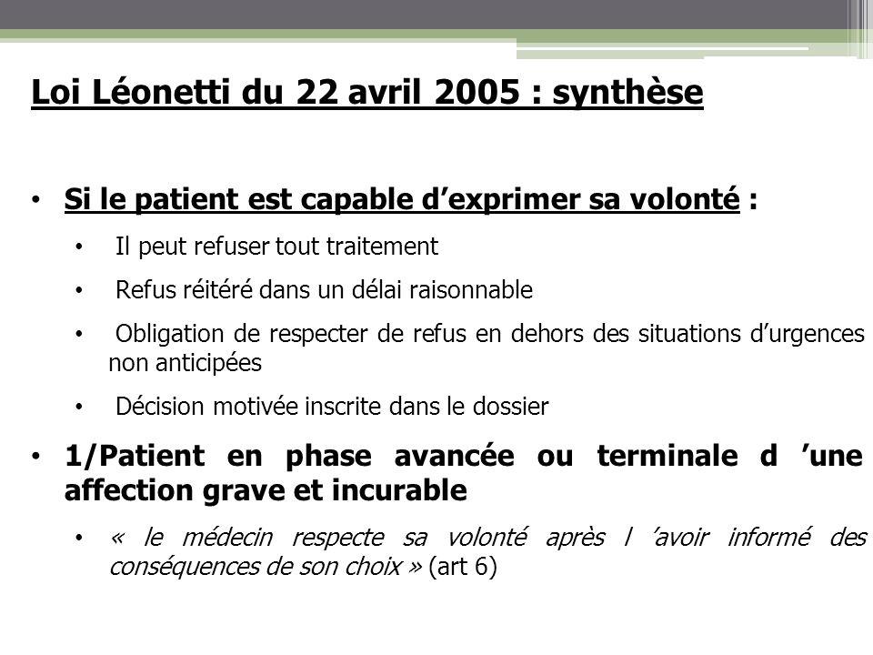 Loi Léonetti du 22 avril 2005 : synthèse Si le patient est capable dexprimer sa volonté : Il peut refuser tout traitement Refus réitéré dans un délai