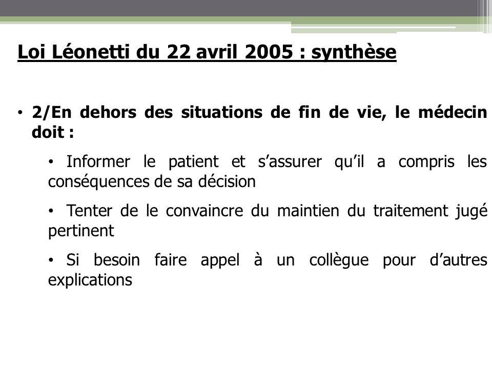 Loi Léonetti du 22 avril 2005 : synthèse 2/En dehors des situations de fin de vie, le médecin doit : Informer le patient et sassurer quil a compris le