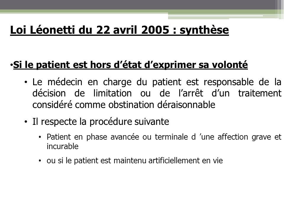Loi Léonetti du 22 avril 2005 : synthèse Si le patient est hors détat dexprimer sa volonté Le médecin en charge du patient est responsable de la décis