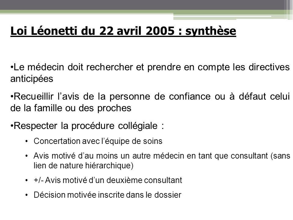 Loi Léonetti du 22 avril 2005 : synthèse Le médecin doit rechercher et prendre en compte les directives anticipées Recueillir lavis de la personne de