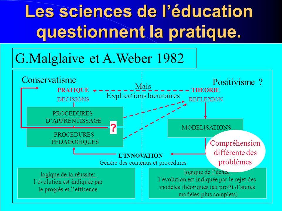 Les sciences de léducation questionnent la pratique. G.Malglaive et A.Weber 1982 PROCEDURES PEDAGOGIQUES MODELISATIONS Génère des contenus et procédur