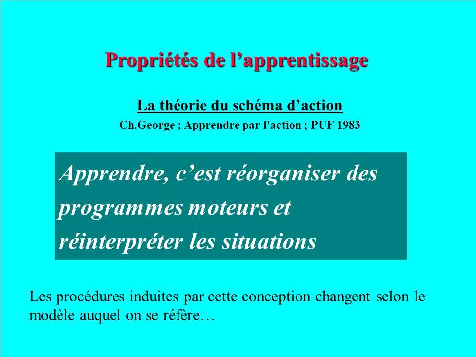 Propriétés de lapprentissage La théorie du schéma daction Ch.George ; Apprendre par l'action ; PUF 1983 Postulat 1. lindividu, confronté à lenvironnem