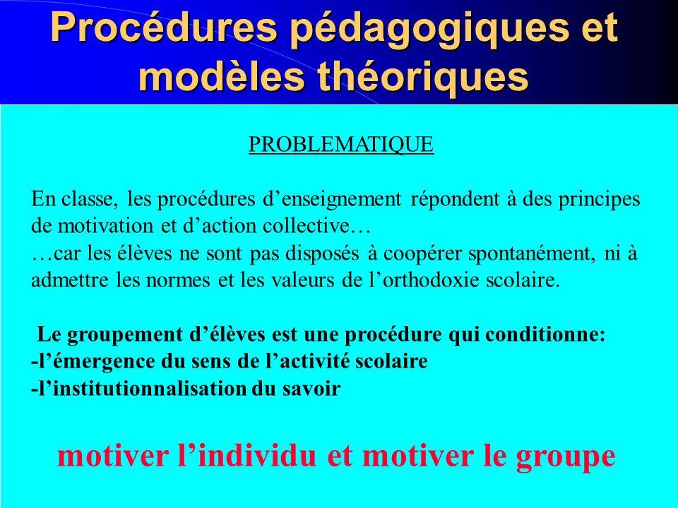 Procédures pédagogiques et modèles théoriques PROBLEMATIQUE En classe, les procédures denseignement répondent à des principes de motivation et daction