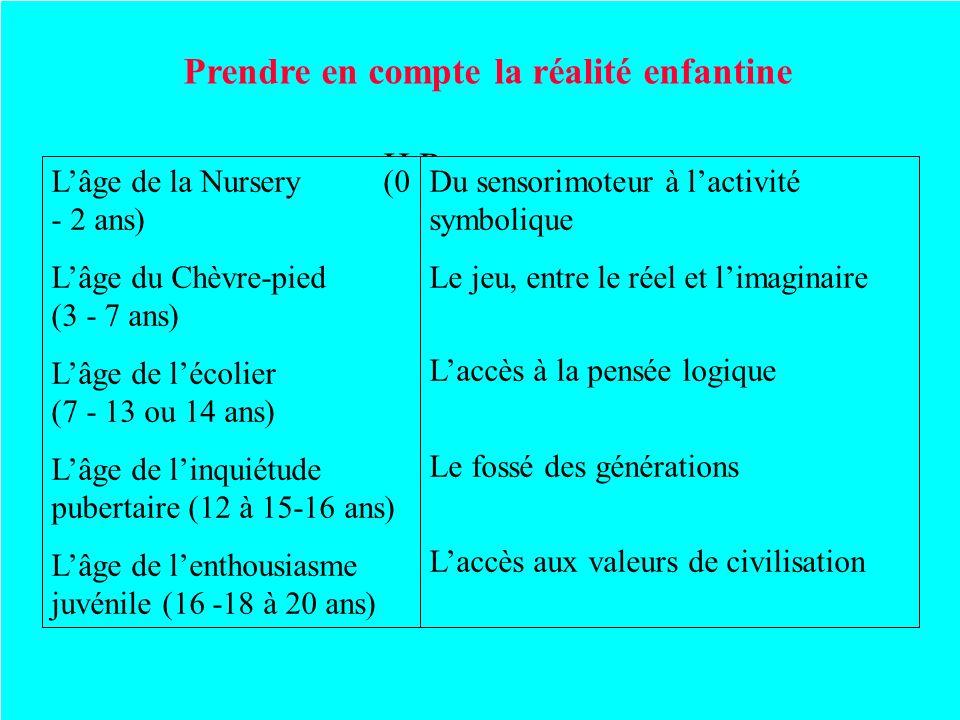 JJ.Rousseau : La psychologie de lenfant répond à des lois de structure du fonctionnement qui ne sont pas celles de ladulte: « commencez par connaître vos élèves car assurément vous ne les connaissez pas » (lEmile, ou de léducation; 1762).
