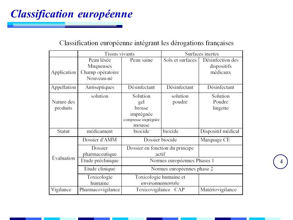 4 Classification européenne