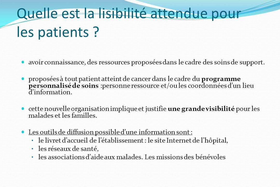 Quelle est la lisibilité attendue pour les patients .