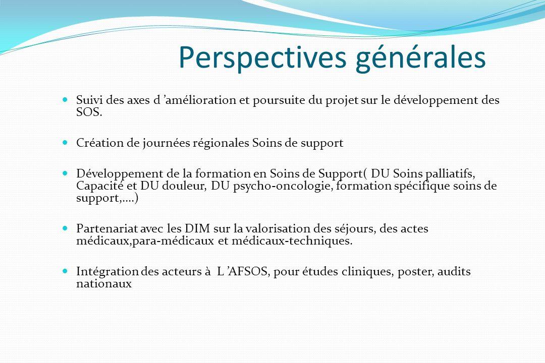 Perspectives générales Suivi des axes d amélioration et poursuite du projet sur le développement des SOS.