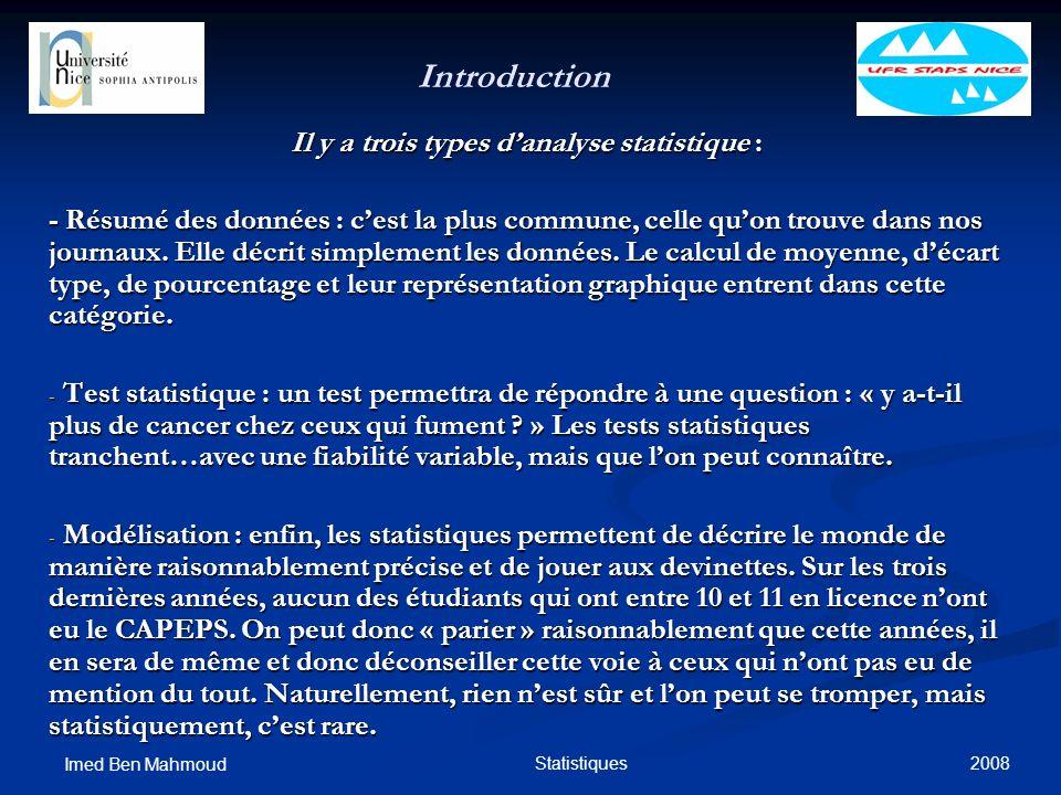 2008 Imed Ben Mahmoud Statistiques Introduction Il y a trois types danalyse statistique : - Résumé des données : cest la plus commune, celle quon trou