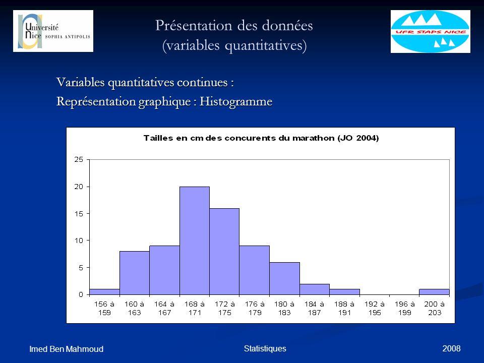 2008 Imed Ben Mahmoud Statistiques Présentation des données (variables quantitatives) Variables quantitatives continues : Représentation graphique : H